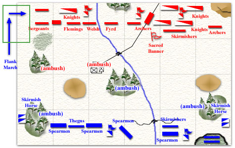 Battle Dispositions